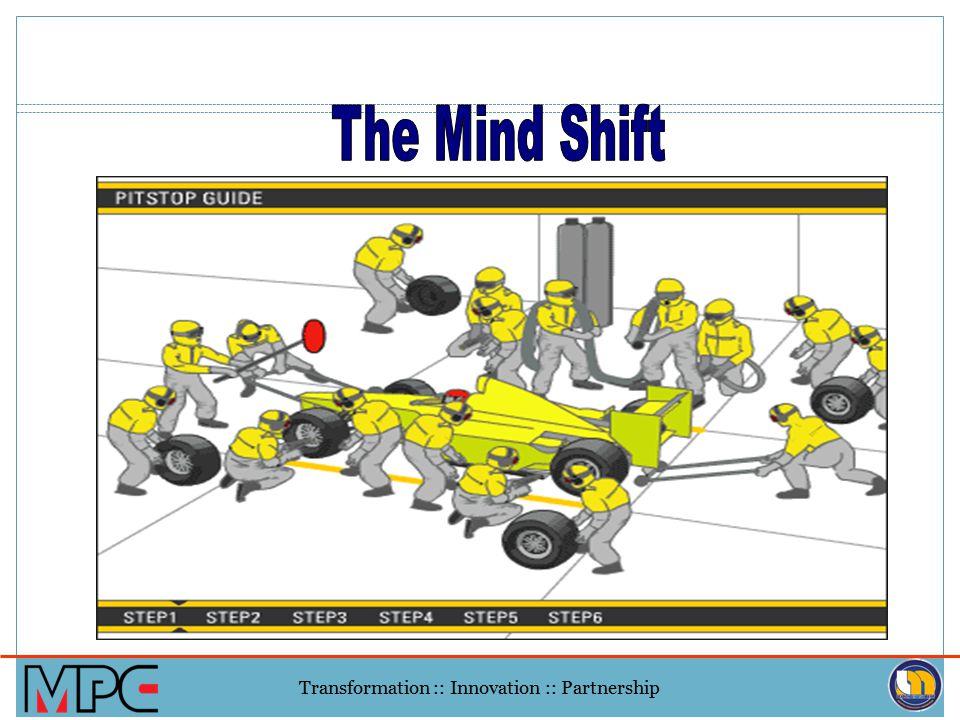 Transformation :: Innovation :: Partnership You Approx. 15 mins. F1 Formula- 8 sec. !!! The 4 Key Principles involved are External Activities Internal