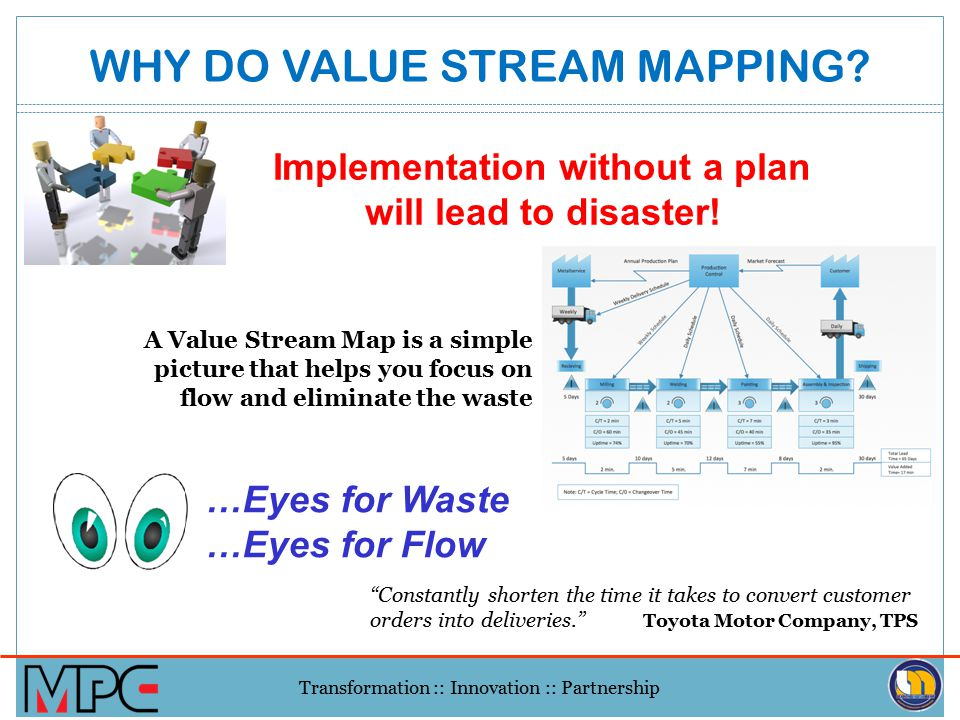 Transformation :: Innovation :: Partnership What is a Value Stream? A value stream involves all the steps, both value added and non value added, requi