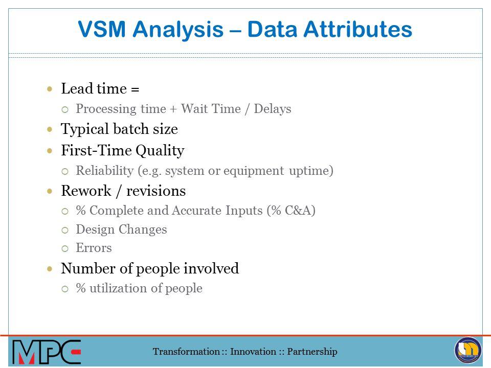 Transformation :: Innovation :: Partnership Process 1Process 2Process Time Wait Time FTQ Process Time Wait Time FTQ Value Stream Map Elements Customer