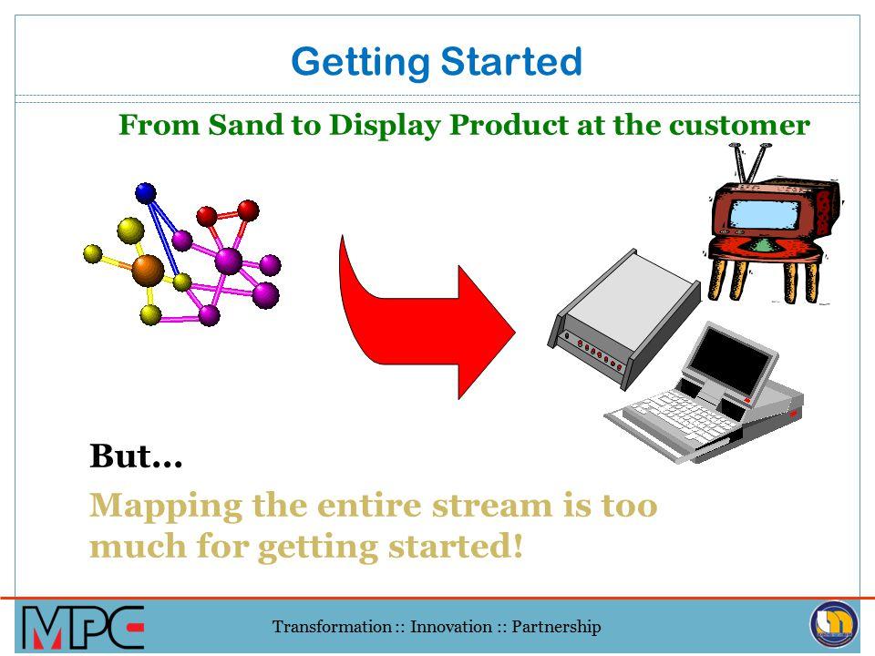 Transformation :: Innovation :: Partnership Getting Started Define Team, Scope ( Start – End Process), Key Metrics and Main Process Step Identify proj