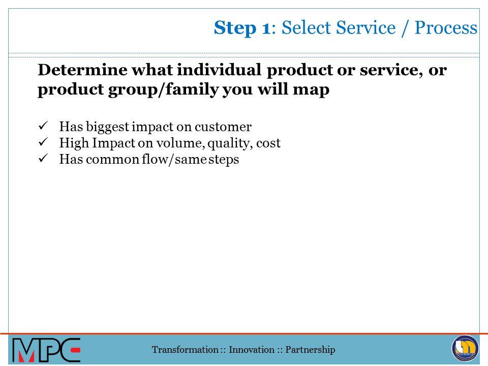 Transformation :: Innovation :: Partnership 10 Steps VSM Analysis Phase I - Current State VSM Step 1 - Select Service/process Step 2 - Establish Mappi