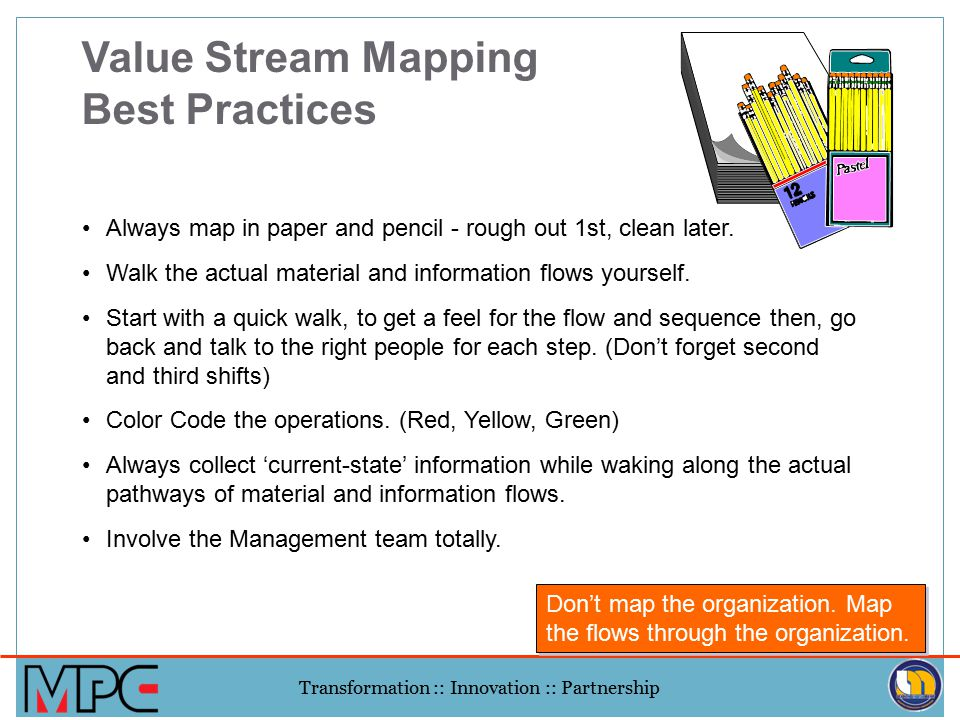 Transformation :: Innovation :: Partnership Step 2: Establish Mapping Rules 3 Simple Mapping and Data Collection Ground 1.Go to the Gemba! - Actual pl