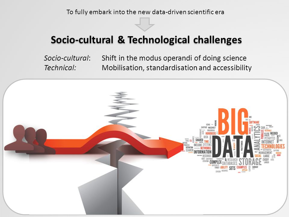 Socio-cultural & Technological challenges Socio-cultural: Shift in the modus operandi of doing science Technical: Mobilisation, standardisation and ac