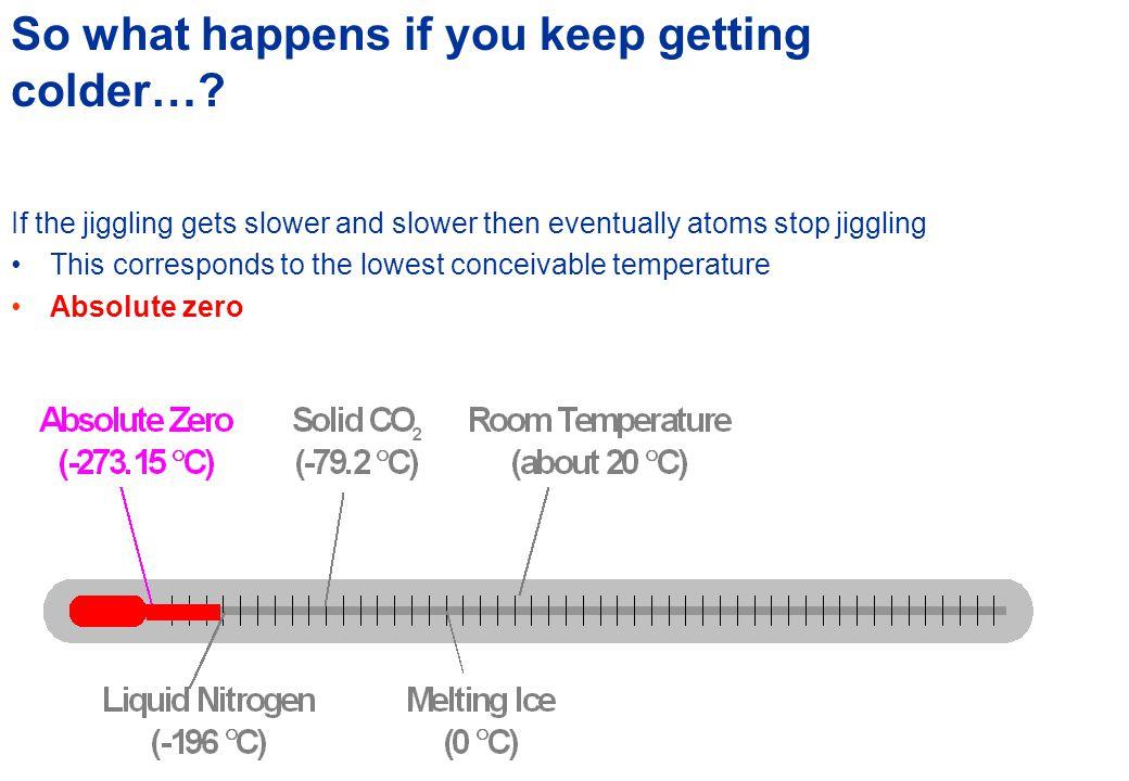 The effect of temperature Low Temperature High Temperature