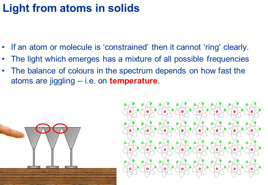 Light from atoms… If an atom or molecule is 'unconstrained' then When it is hit, it 'rings' like a bell Atoms 'ring' at their natural frequency: resonance Each type of atom vibrates in a characteristic manner.
