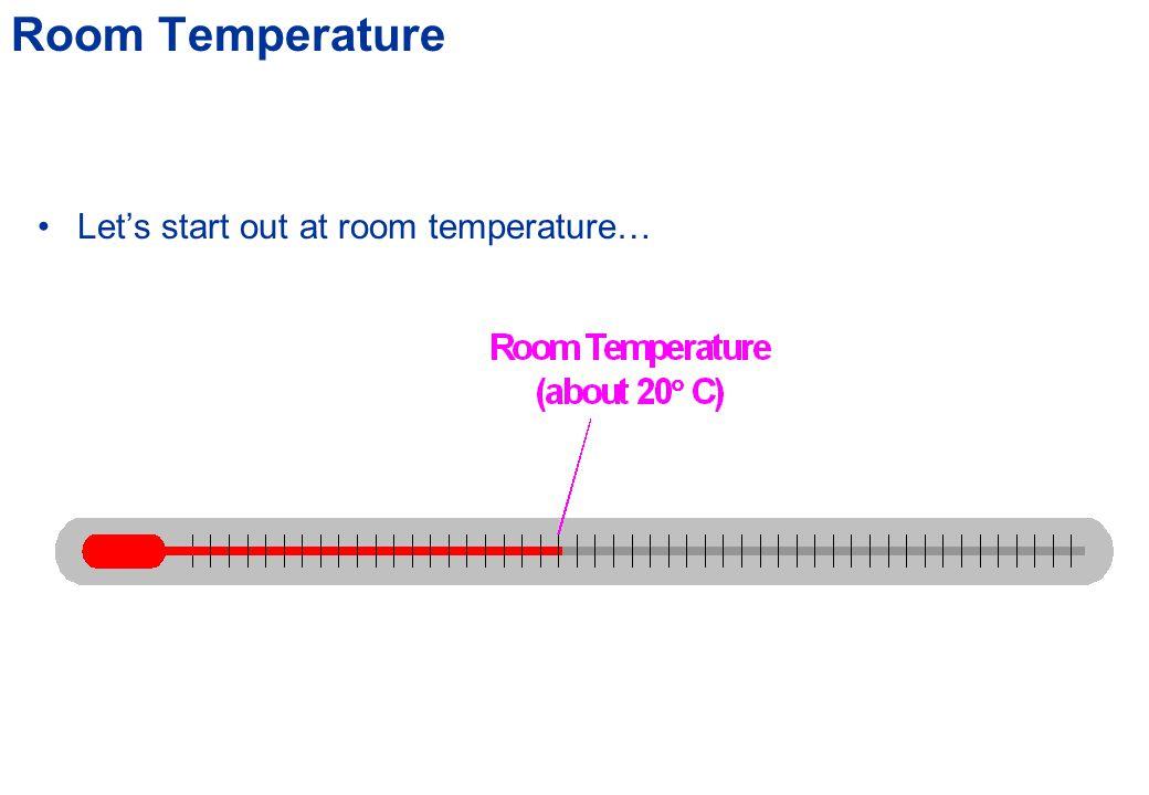Let us embark on a temperature excursion…