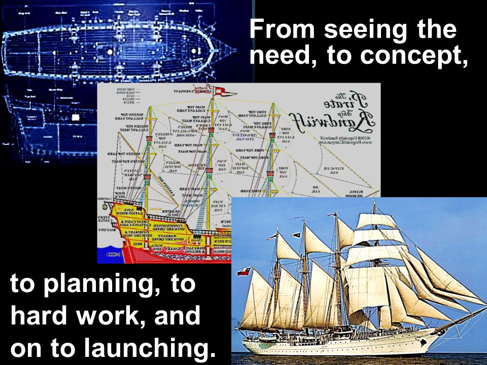 to planning, to hard work, and on to launching. From seeing the need, to concept,