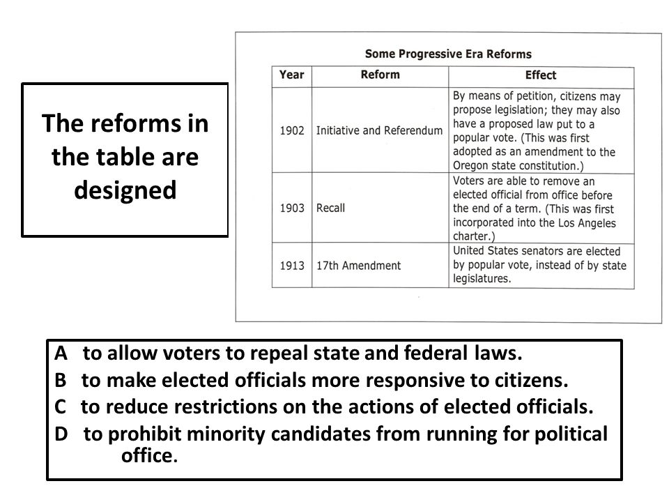 The reforms in the table are designed A to allow voters to repeal state and federal laws.