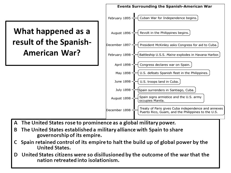 What happened as a result of the Spanish- American War.