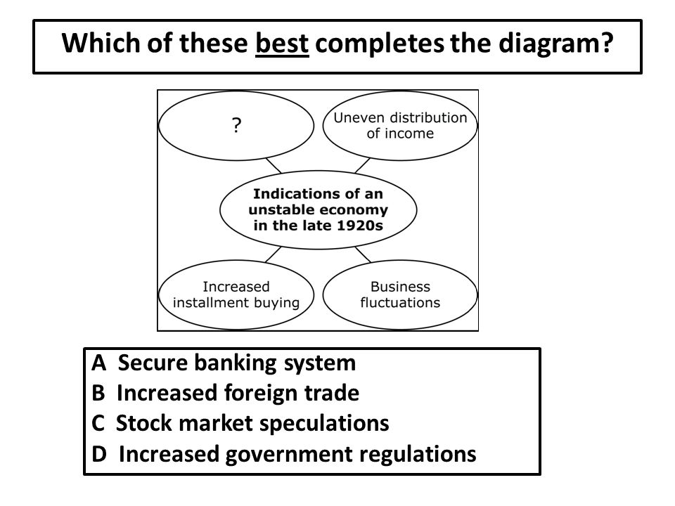 Which of these best completes the diagram.