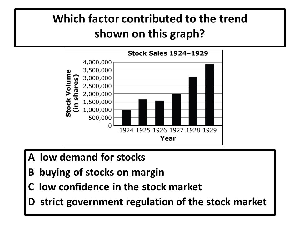 Which factor contributed to the trend shown on this graph.