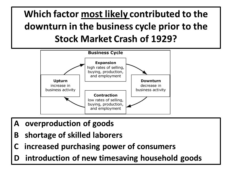 Which factor most likely contributed to the downturn in the business cycle prior to the Stock Market Crash of 1929.
