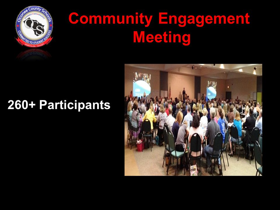 Community Engagement Meeting 260+ Participants