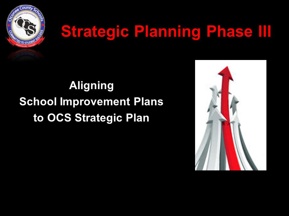 Aligning School Improvement Plans to OCS Strategic Plan Strategic Planning Phase III
