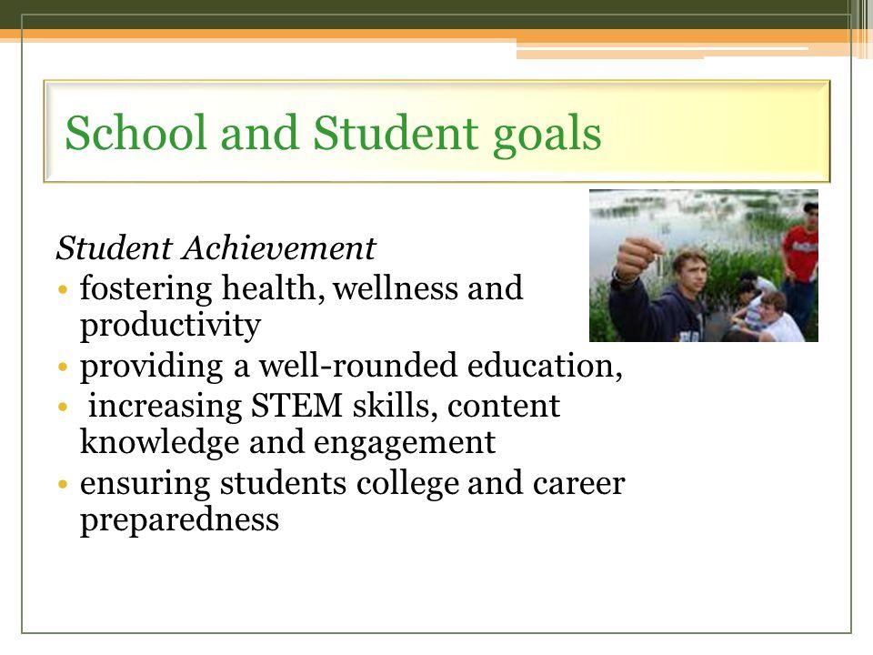 Why Green School Initiatives.