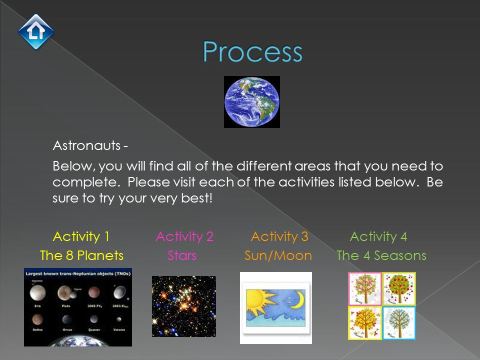 Astronauts - Below, you will find all of the different areas that you need to complete. Please visit each of the activities listed below. Be sure to t