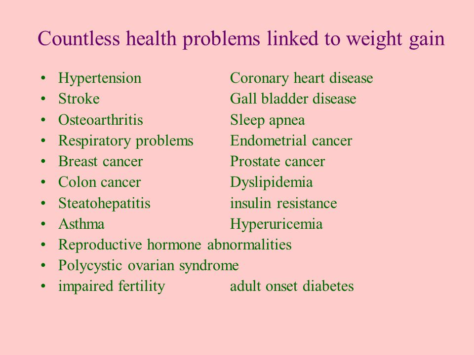 Countless health problems linked to weight gain HypertensionCoronary heart disease StrokeGall bladder disease Osteoarthritis Sleep apnea Respiratory problemsEndometrial cancer Breast cancerProstate cancer Colon cancerDyslipidemia Steatohepatitisinsulin resistance AsthmaHyperuricemia Reproductive hormone abnormalities Polycystic ovarian syndrome impaired fertilityadult onset diabetes