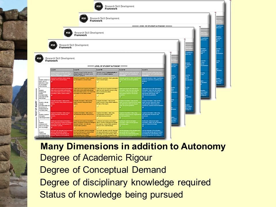 Many Dimensions in addition to Autonomy Degree of Academic Rigour Degree of Conceptual Demand Degree of disciplinary knowledge required Status of know