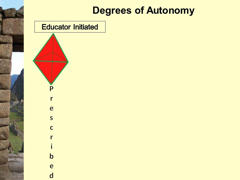 Degrees of Autonomy
