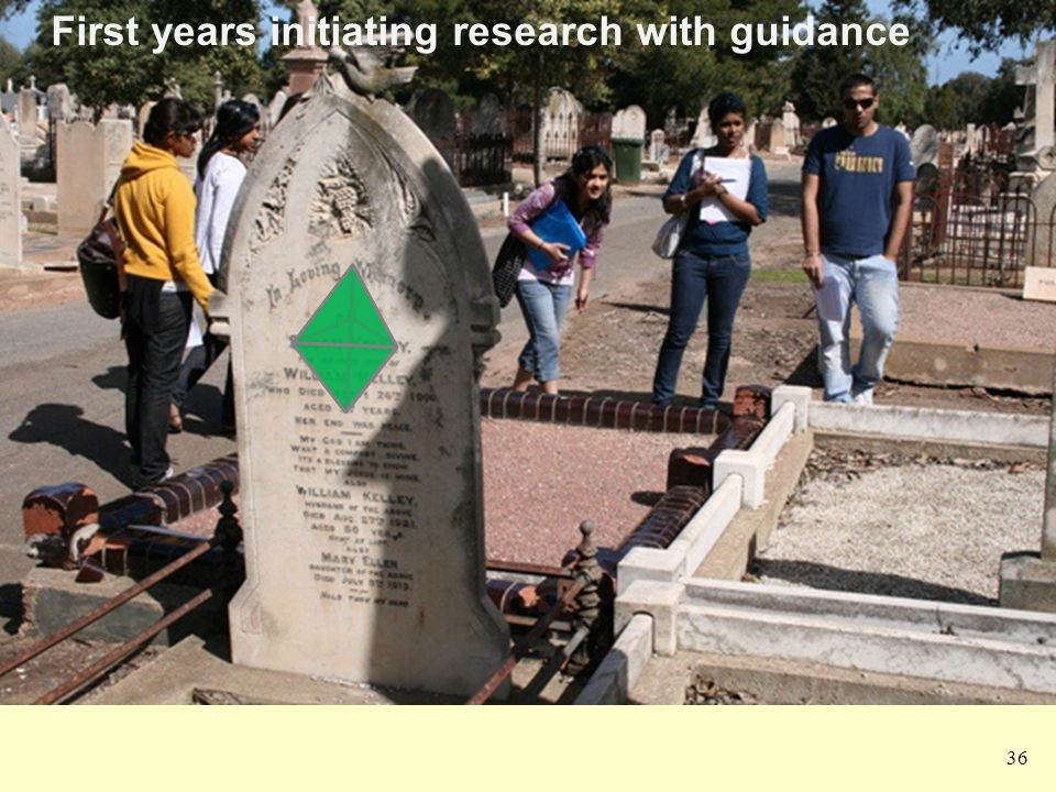 36 First years initiating research with guidance