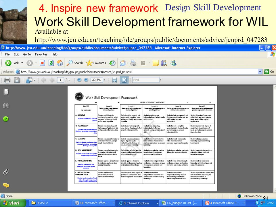 Work Skill Development framework for WIL 4. Inspire new framework Available at http://www.jcu.edu.au/teaching/idc/groups/public/documents/advice/jcupr