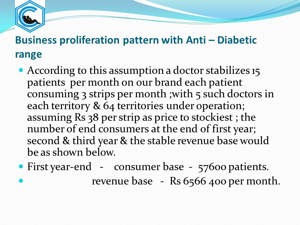 Business proliferation pattern with Anti – Diabetic range According to this assumption a doctor stabilizes 15 patients per month on our brand each pat