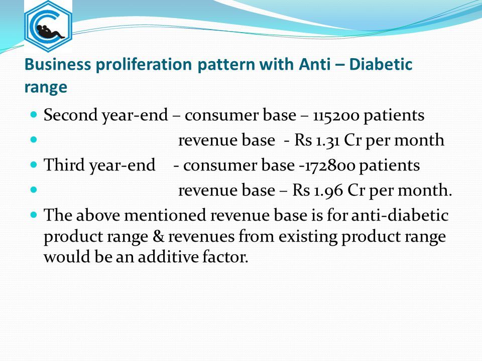 Business proliferation pattern with Anti – Diabetic range Second year-end – consumer base – 115200 patients revenue base - Rs 1.31 Cr per month Third