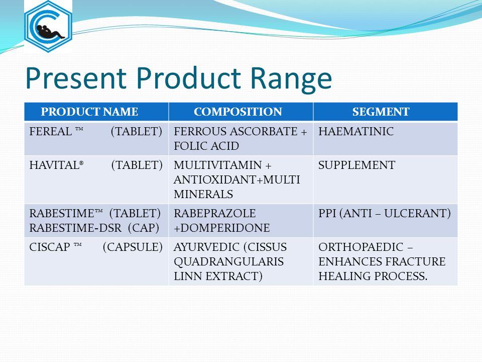 Present Product Range PRODUCT NAME COMPOSITION SEGMENT FEREAL ™ (TABLET)FERROUS ASCORBATE + FOLIC ACID HAEMATINIC HAVITAL® (TABLET)MULTIVITAMIN + ANTI