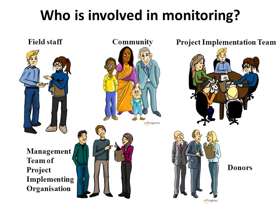 Who is involved in monitoring? Field staff Community Project Implementation Team Management Team of Project Implementing Organisation Donors