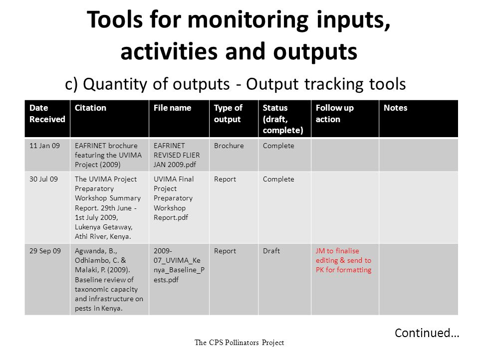 The CPS Pollinators Project Tools for monitoring inputs, activities and outputs c) Quantity of outputs - Output tracking tools Continued… Date Receive
