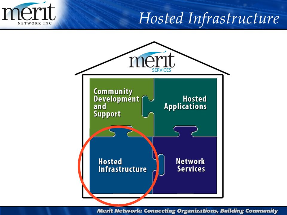 Hosted Infrastructure