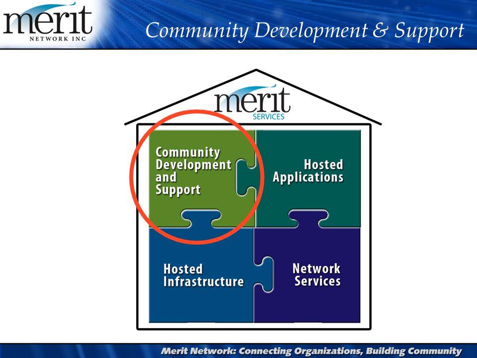 Community Development & Support
