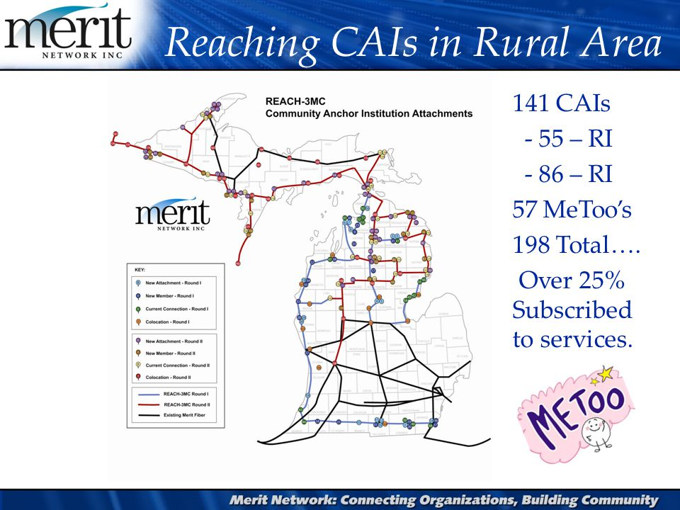 Reaching CAIs in Rural Area 141 CAIs - 55 – RI - 86 – RI 57 MeToo's 198 Total….