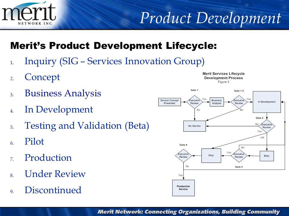 Product Development Merit's Product Development Lifecycle: 1.