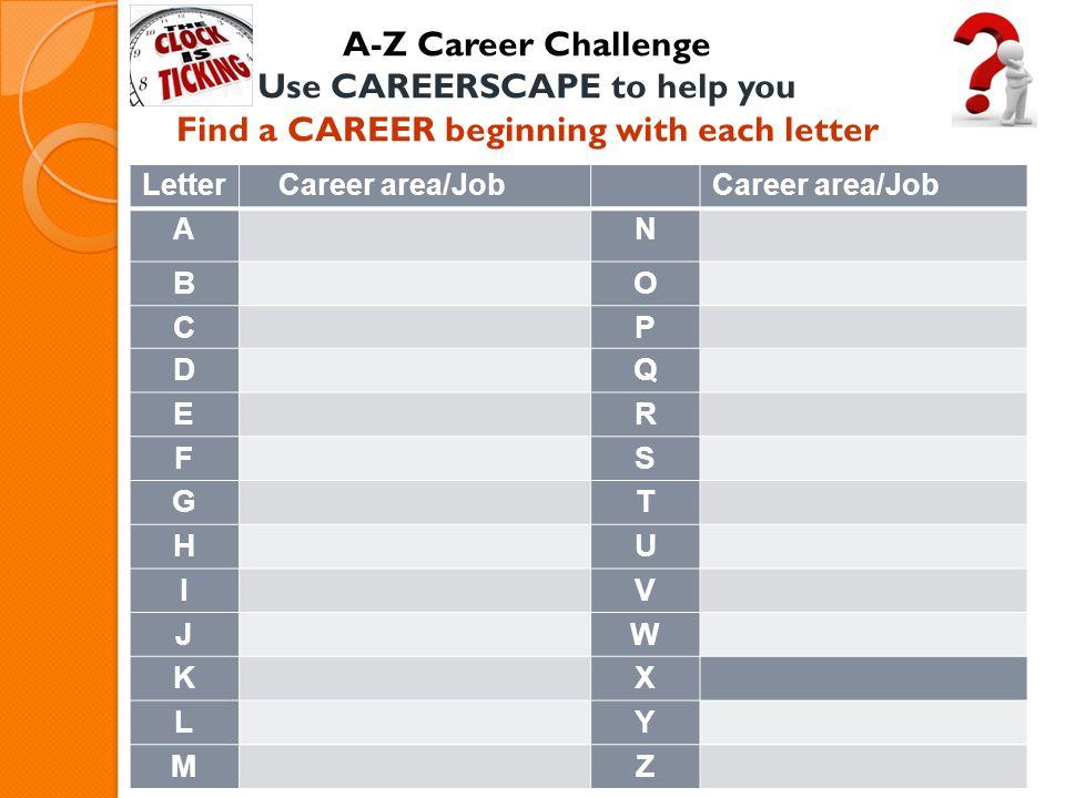 A-Z Career Challenge Use CAREERSCAPE to help you Find a CAREER beginning with each letter Letter Career area/Job AN B O C P D Q E R F S G T H U I V J