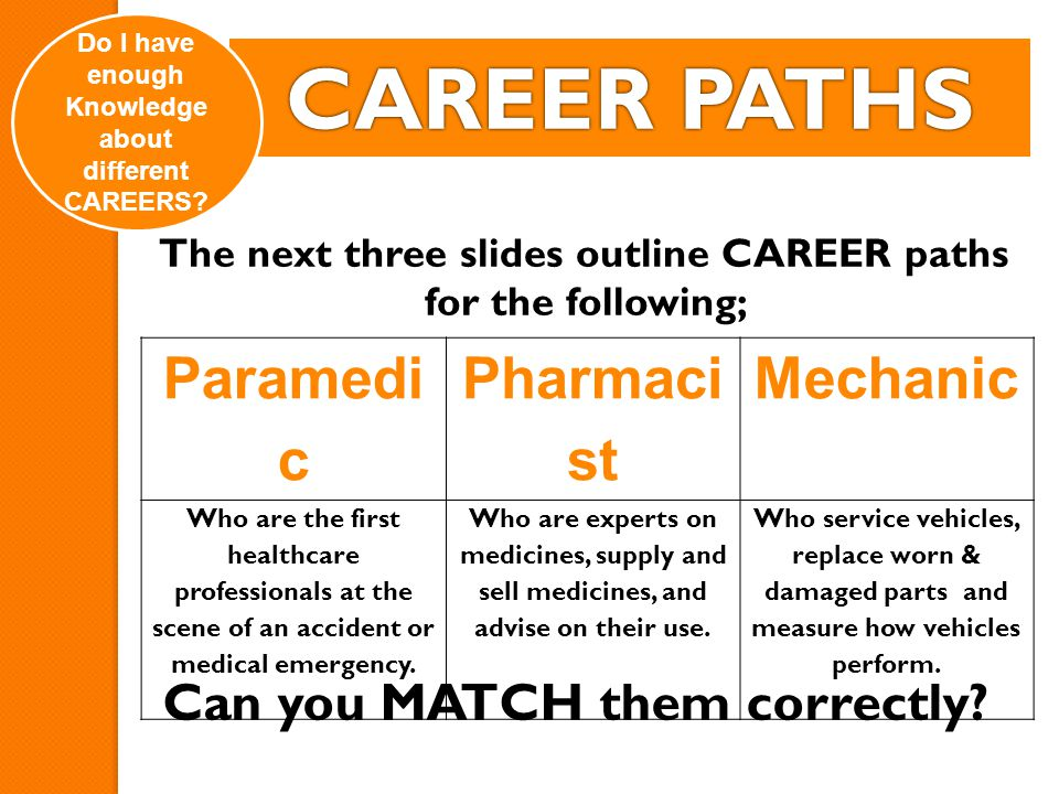 CAREER PATHSCAREER PATHS The next three slides outline CAREER paths for the following; Paramedi c Pharmaci st Mechanic Who are the first healthcare pr