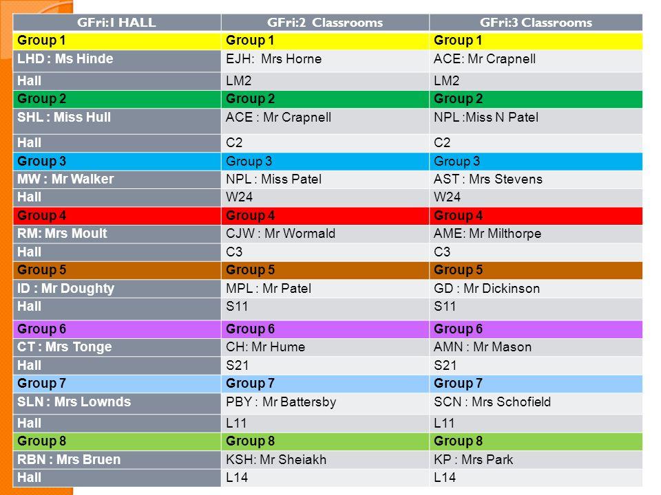 Timetable GFri:1 HALLGFri:2 ClassroomsGFri:3 Classrooms Group 1 LHD : Ms HindeEJH: Mrs HorneACE: Mr Crapnell HallLM2 Group 2 SHL : Miss HullACE : Mr C