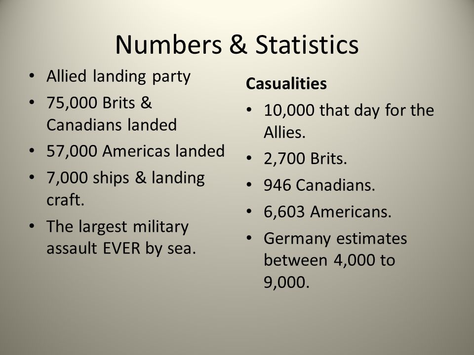 The Landings The airborne troops were its first wave, & their landings were a heartening success.