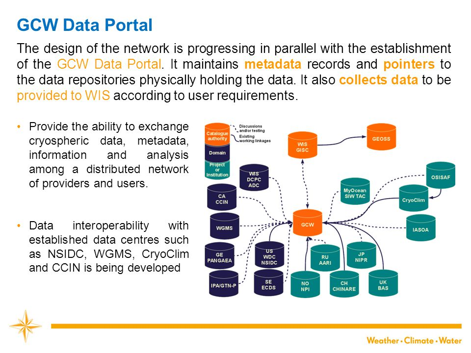 The design of the network is progressing in parallel with the establishment of the GCW Data Portal.