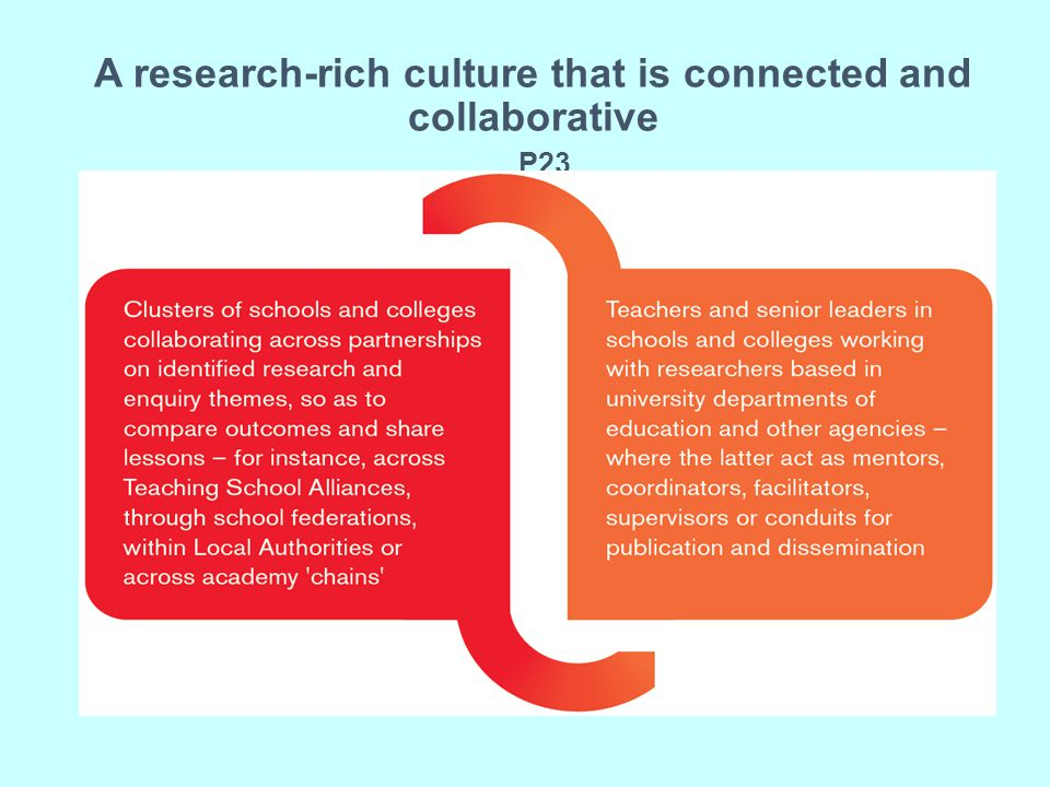 How research can make a contribution to teacher education 1.The content of teacher education programmes..