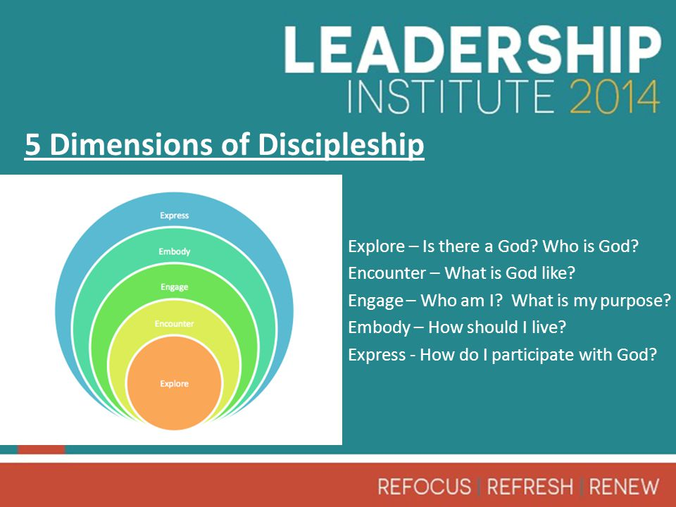 In what ways can I most effectively lead? Effective and Faithful Leadership guideadivseadvocate