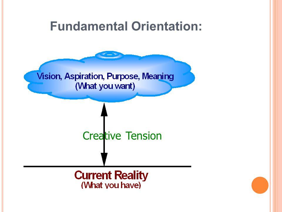 Fundamental Orientation: Creative Tension
