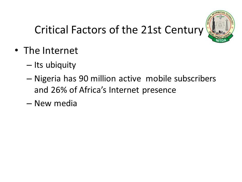 21st Century Factors Human nature – Mobility – Miniaturization – Response to change