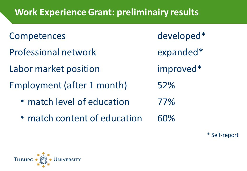 Competencesdeveloped* Professional networkexpanded* Labor market positionimproved* Employment (after 1 month)52% match level of education77% match content of education60% * Self-report Work Experience Grant: preliminairy results