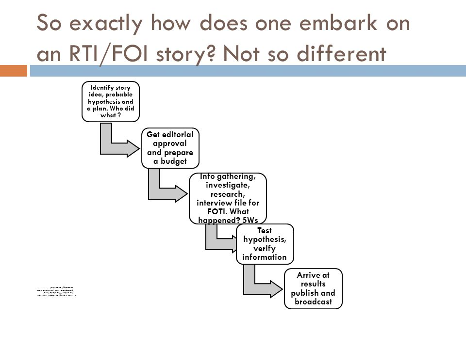 So exactly how does one embark on an RTI/FOI story? Not so different Identify story idea, probable hypothesis and a plan. Who did what ? Who is doing