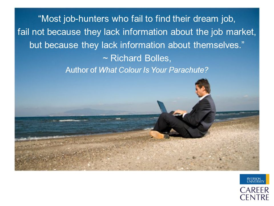Most job-hunters who fail to find their dream job, fail not because they lack information about the job market, but because they lack information about themselves. ~ Richard Bolles, Author of What Colour Is Your Parachute