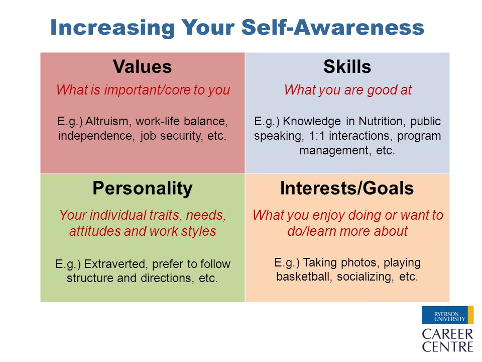 Increasing Your Self-Awareness Values What is important/core to you E.g.) Altruism, work-life balance, independence, job security, etc.