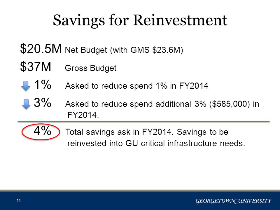 $20.5M Net Budget (with GMS $23.6M) $37M Gross Budget 1% Asked to reduce spend 1% in FY2014 3% Asked to reduce spend additional 3% ($585,000) in FY2014.