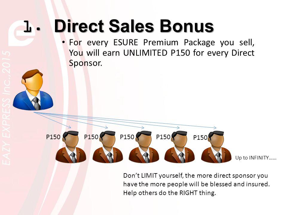 7. Incentives Program 3 ways to EARN in our Payplan System 1.Direct Sale Bonus 2.Cycle Sale Bonus 3.Indirect Sale Bonus