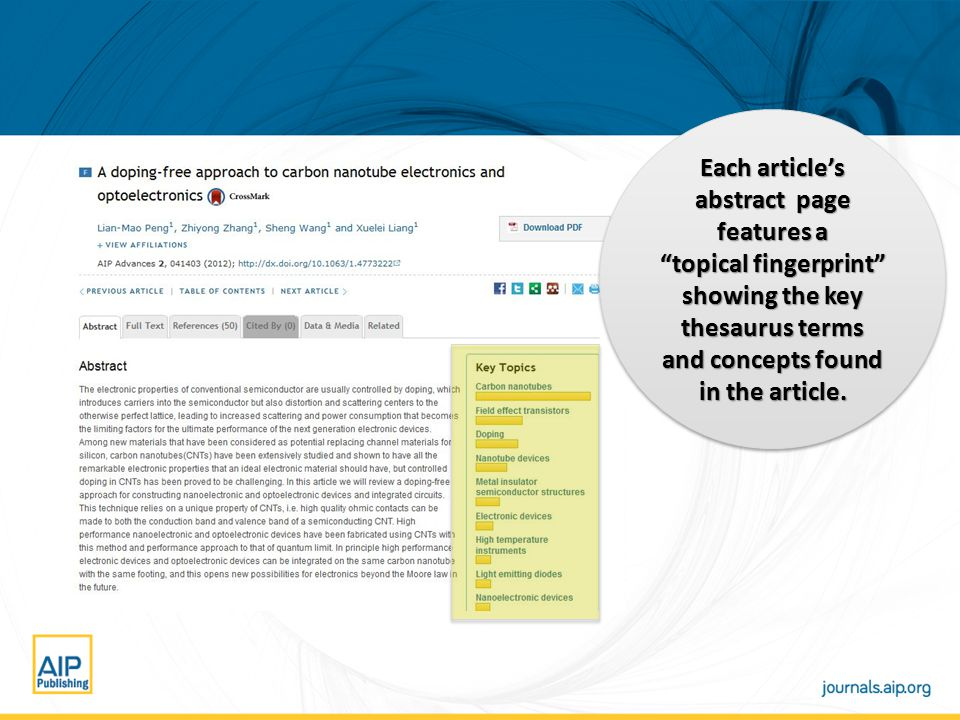 Each article's abstract page features a topical fingerprint showing the key thesaurus terms and concepts found in the article.